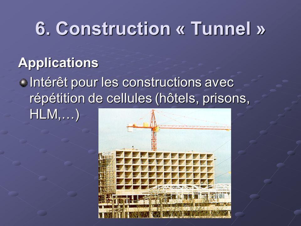 6. Construction « Tunnel » Applications Intérêt pour les constructions avec répétition de cellules (hôtels, prisons, HLM,…)