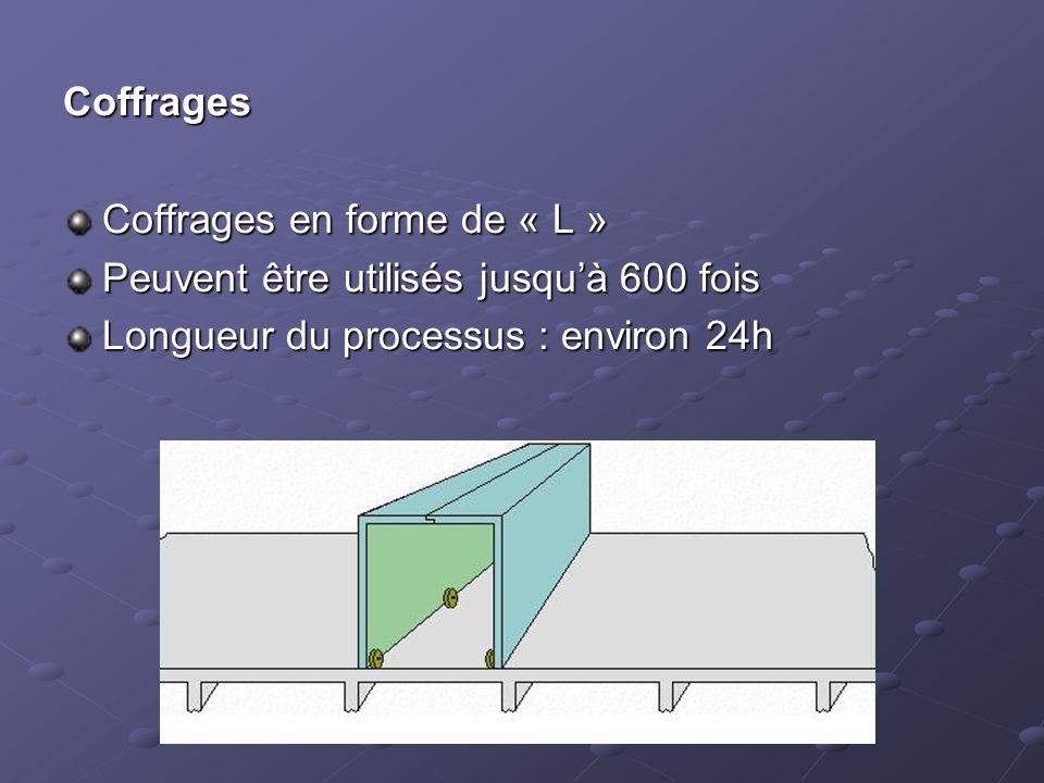 Coffrages Coffrages en forme de « L » Peuvent être utilisés jusquà 600 fois Longueur du processus : environ 24h