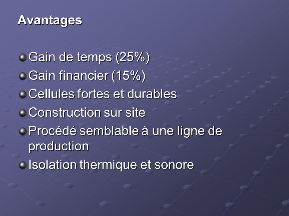 Avantages Gain de temps (25%) Gain financier (15%) Cellules fortes et durables Construction sur site Procédé semblable à une ligne de production Isola