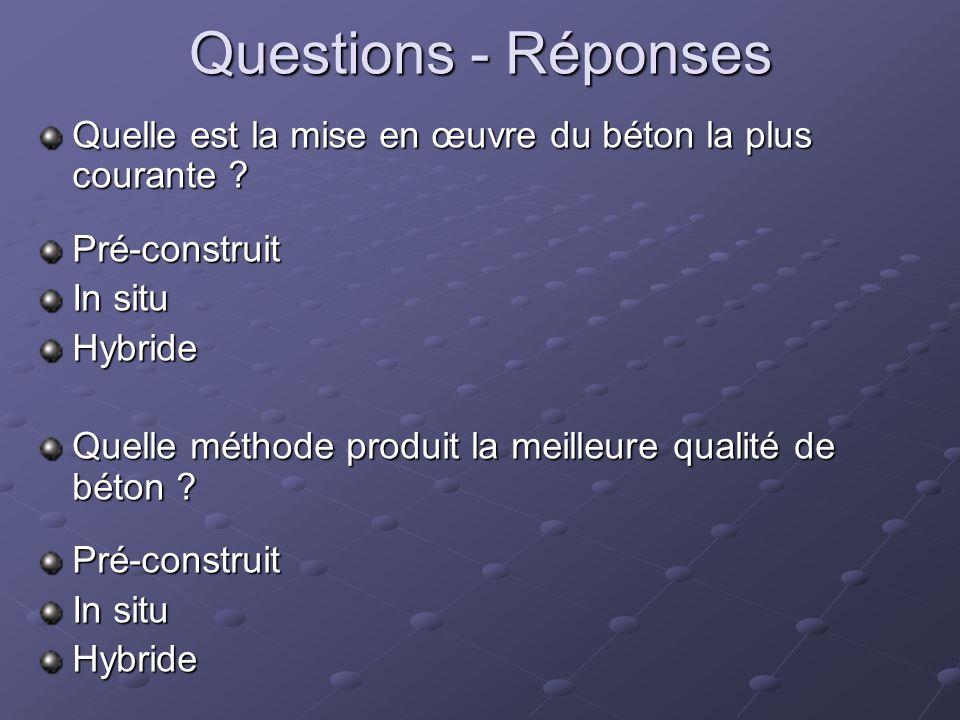 Questions - Réponses Quelle est la mise en œuvre du béton la plus courante ? Pré-construit In situ Hybride Quelle méthode produit la meilleure qualité