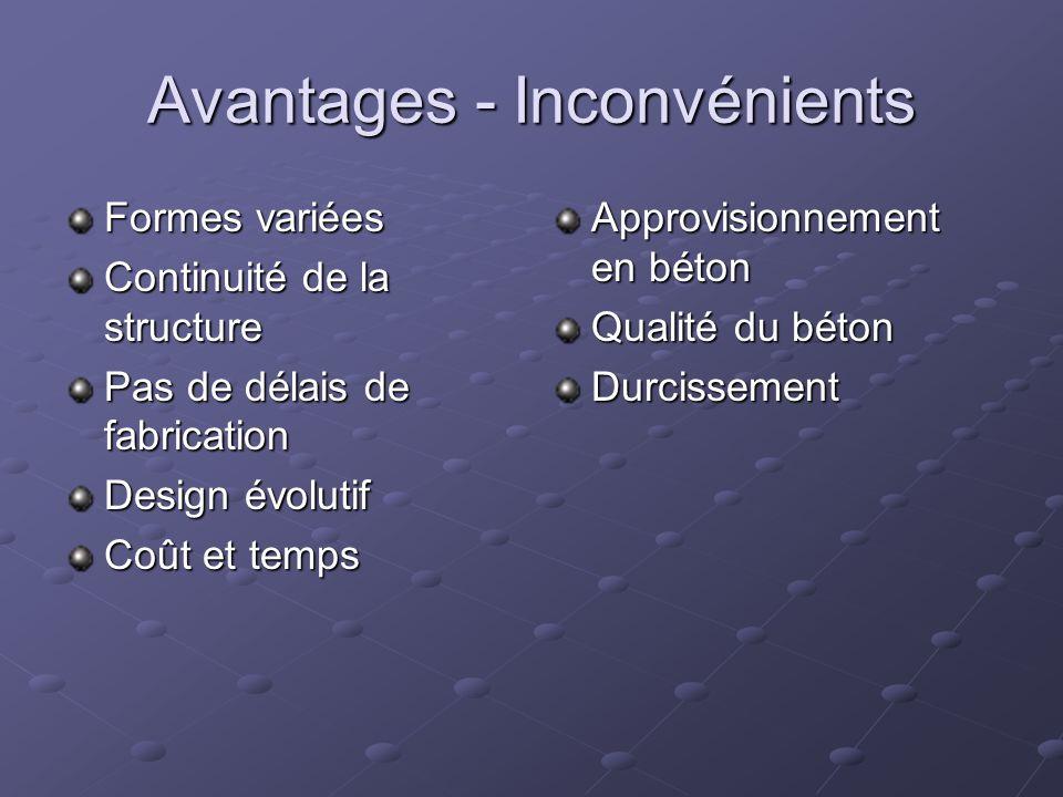 Avantages - Inconvénients Formes variées Continuité de la structure Pas de délais de fabrication Design évolutif Coût et temps Approvisionnement en bé