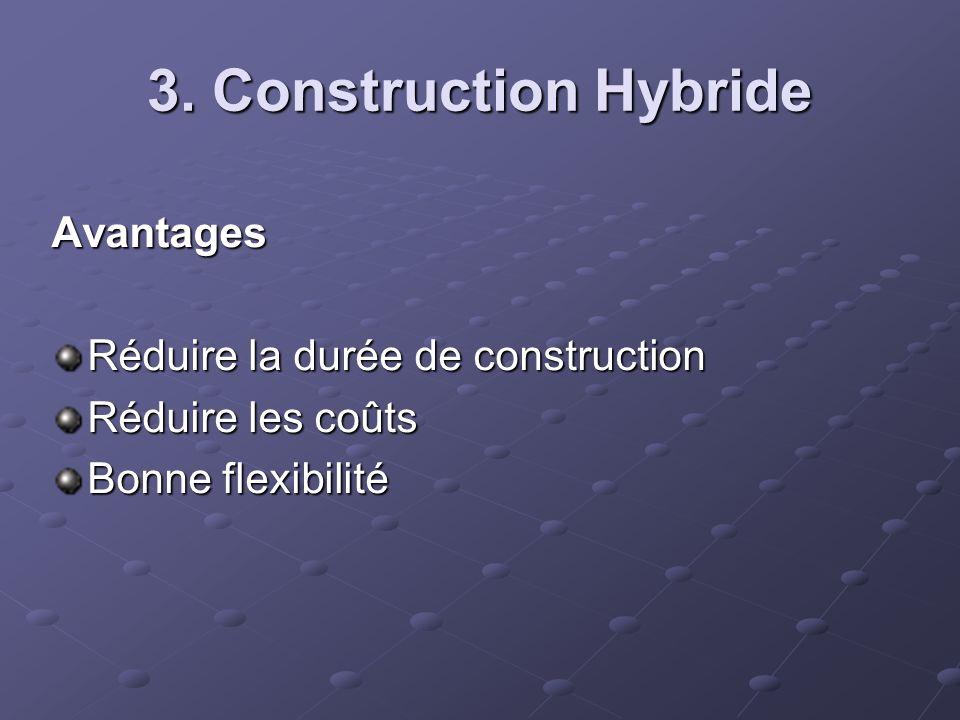 3. Construction Hybride Avantages Réduire la durée de construction Réduire les coûts Bonne flexibilité
