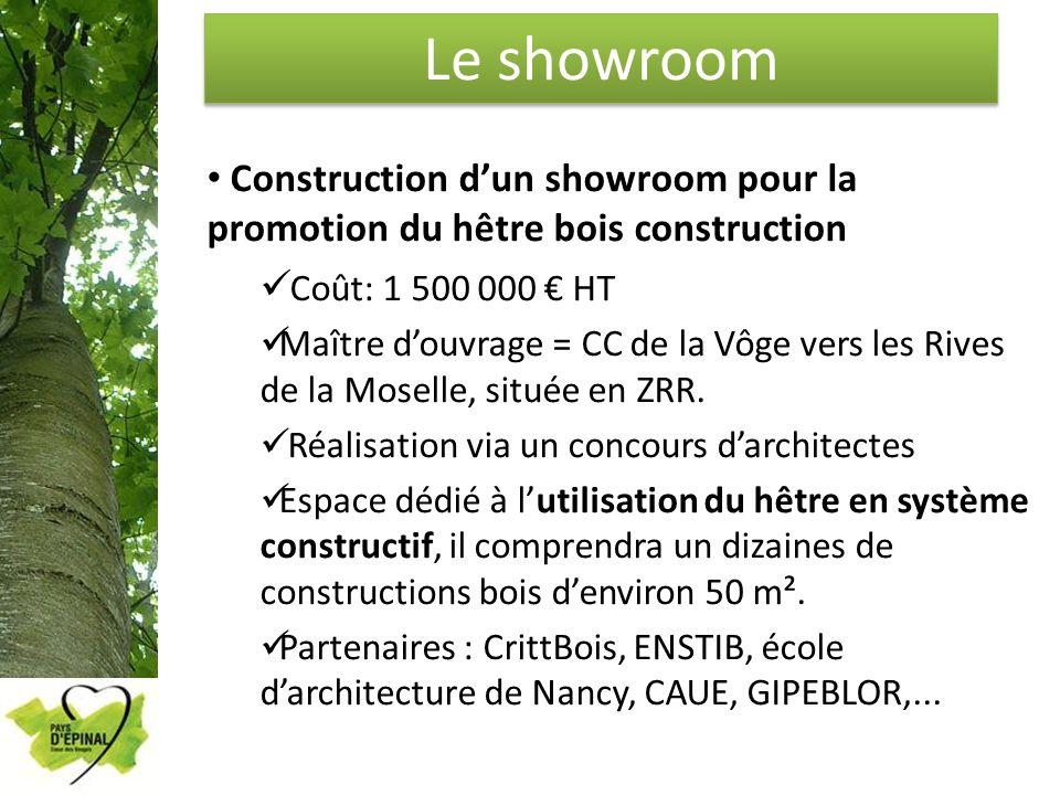 Le showroom Construction dun showroom pour la promotion du hêtre bois construction Coût: 1 500 000 HT Maître douvrage = CC de la Vôge vers les Rives d