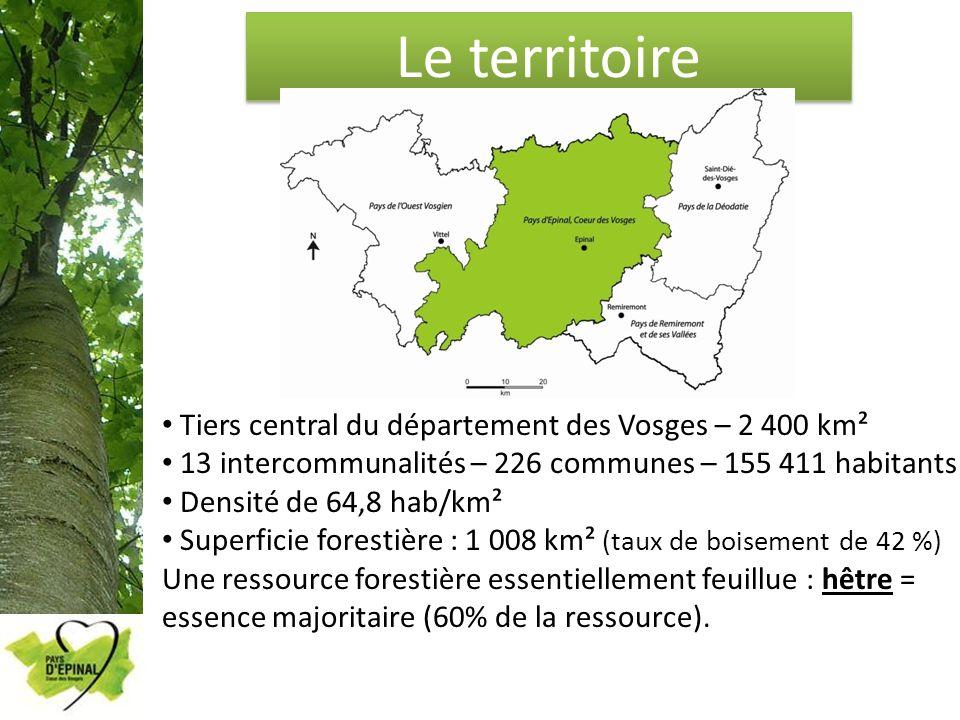 Le territoire Tiers central du département des Vosges – 2 400 km² 13 intercommunalités – 226 communes – 155 411 habitants Densité de 64,8 hab/km² Supe