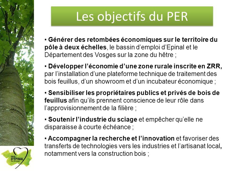 Les objectifs du PER Générer des retombées économiques sur le territoire du pôle à deux échelles, le bassin demploi dEpinal et le Département des Vosg