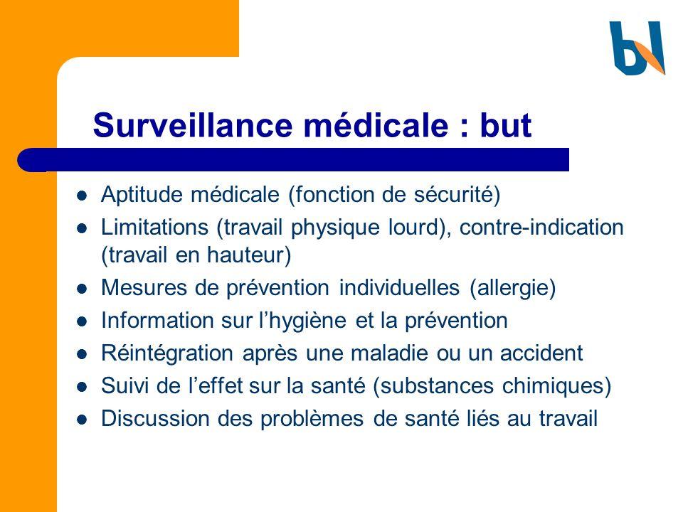 Surveillance médicale : but Aptitude médicale (fonction de sécurité) Limitations (travail physique lourd), contre-indication (travail en hauteur) Mesu