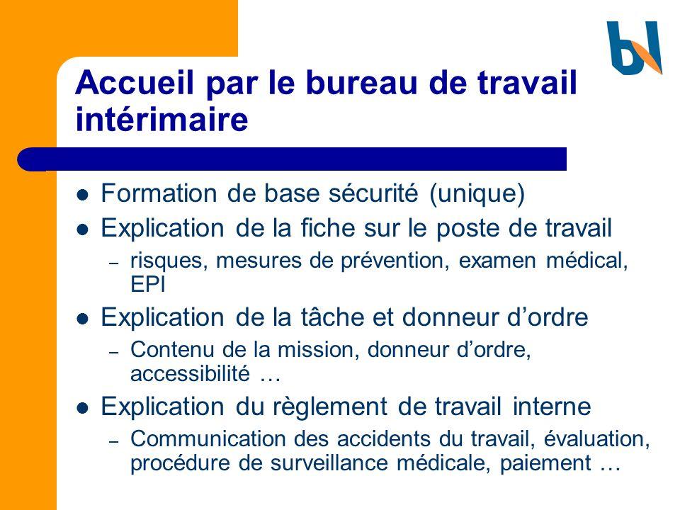 Accueil par le bureau de travail intérimaire Formation de base sécurité (unique) Explication de la fiche sur le poste de travail – risques, mesures de