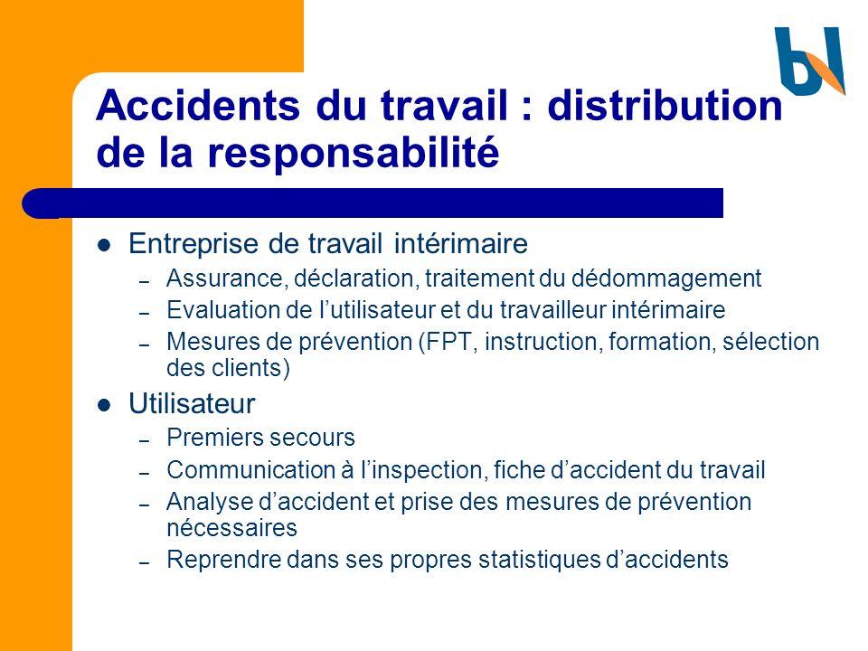 Accidents du travail : distribution de la responsabilité Entreprise de travail intérimaire – Assurance, déclaration, traitement du dédommagement – Eva