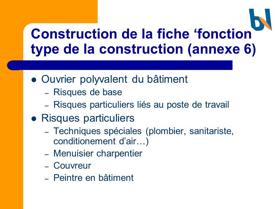 Construction de la fiche fonction type de la construction (annexe 6) Ouvrier polyvalent du bâtiment – Risques de base – Risques particuliers liés au p