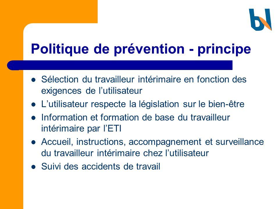 Politique de prévention - principe Sélection du travailleur intérimaire en fonction des exigences de lutilisateur Lutilisateur respecte la législation