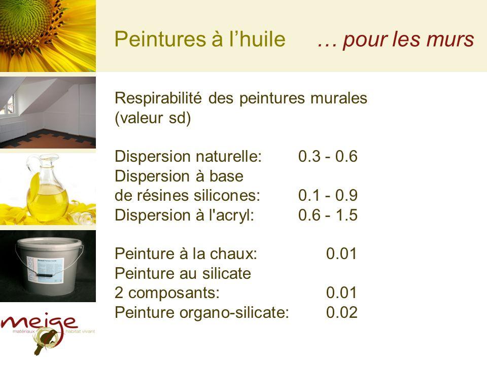 Peintures à lhuile … pour les murs Respirabilité des peintures murales (valeur sd) Dispersion naturelle: 0.3 - 0.6 Dispersion à base de résines silicones: 0.1 - 0.9 Dispersion à l acryl: 0.6 - 1.5 Peinture à la chaux: 0.01 Peinture au silicate 2 composants: 0.01 Peinture organo-silicate: 0.02