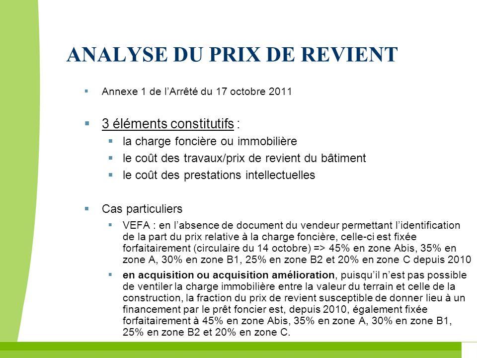 ANALYSE DU PRIX DE REVIENT Annexe 1 de lArrêté du 17 octobre 2011 3 éléments constitutifs : la charge foncière ou immobilière le coût des travaux/prix
