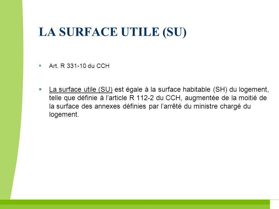 LA SURFACE UTILE (SU) Art. R 331-10 du CCH La surface utile (SU) est égale à la surface habitable (SH) du logement, telle que définie à larticle R 112