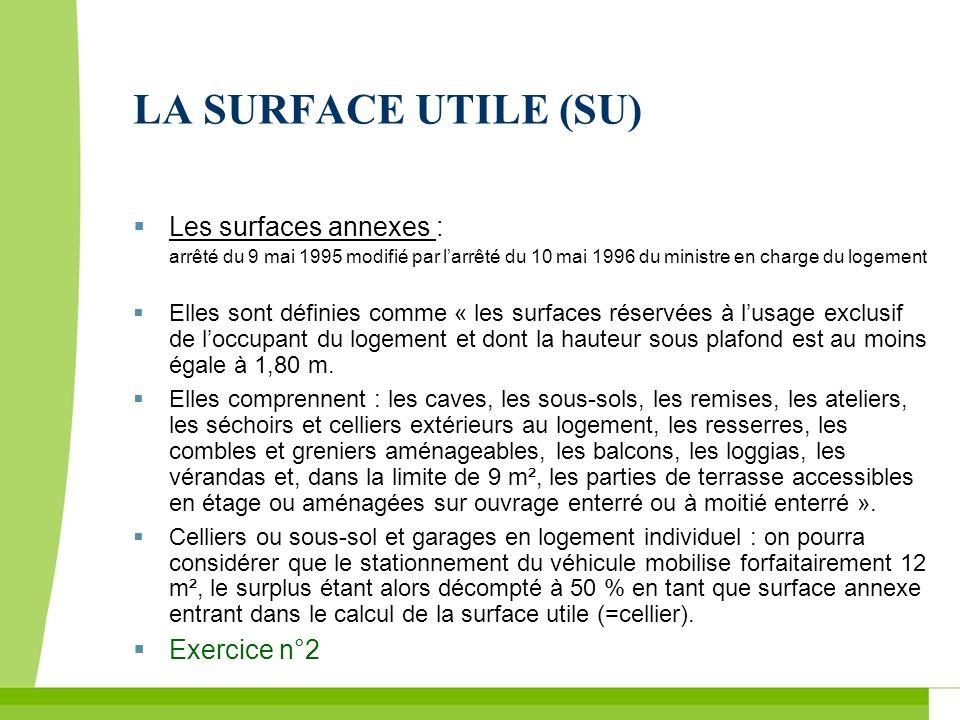 LA SURFACE UTILE (SU) Les surfaces annexes : arrêté du 9 mai 1995 modifié par larrêté du 10 mai 1996 du ministre en charge du logement Elles sont défi