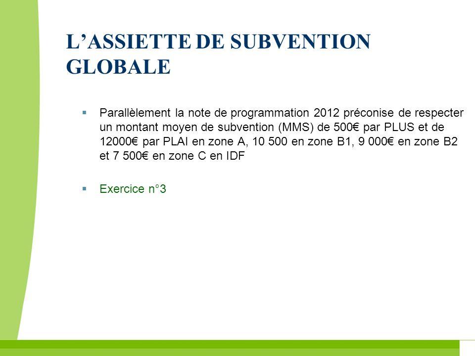 LASSIETTE DE SUBVENTION GLOBALE Parallèlement la note de programmation 2012 préconise de respecter un montant moyen de subvention (MMS) de 500 par PLU
