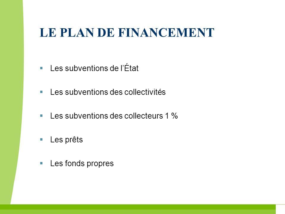 LE PLAN DE FINANCEMENT Les subventions de lÉtat Les subventions des collectivités Les subventions des collecteurs 1 % Les prêts Les fonds propres