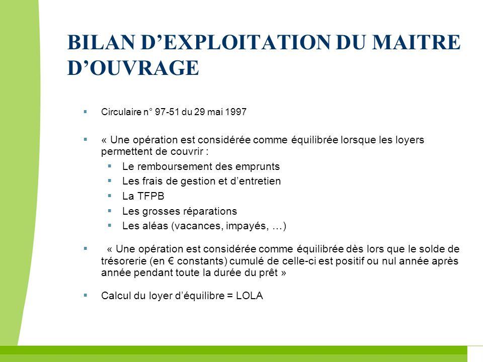 BILAN DEXPLOITATION DU MAITRE DOUVRAGE Circulaire n° 97-51 du 29 mai 1997 « Une opération est considérée comme équilibrée lorsque les loyers permetten