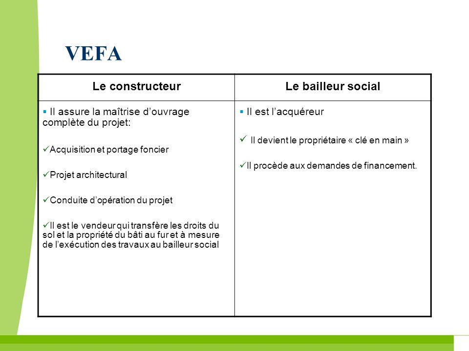 VEFA Le constructeurLe bailleur social Il assure la maîtrise douvrage complète du projet: Acquisition et portage foncier Projet architectural Conduite