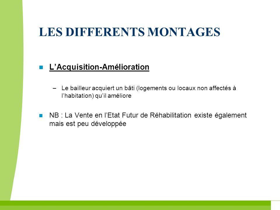 LES DIFFERENTS MONTAGES LAcquisition-Amélioration –Le bailleur acquiert un bâti (logements ou locaux non affectés à lhabitation) quil améliore NB : La