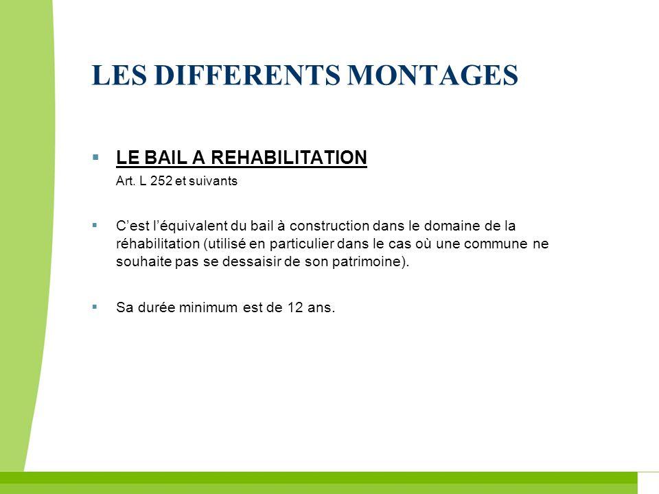 LES DIFFERENTS MONTAGES LE BAIL A REHABILITATION Art. L 252 et suivants Cest léquivalent du bail à construction dans le domaine de la réhabilitation (