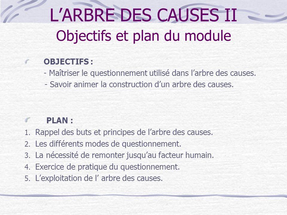 LARBRE DES CAUSES I « Faits anodins » Accident Conclusion TOUT ACCIDENT EST LA CONSEQUENCE LOGIQUE DUN ENCHAINEMENT DE CAUSES