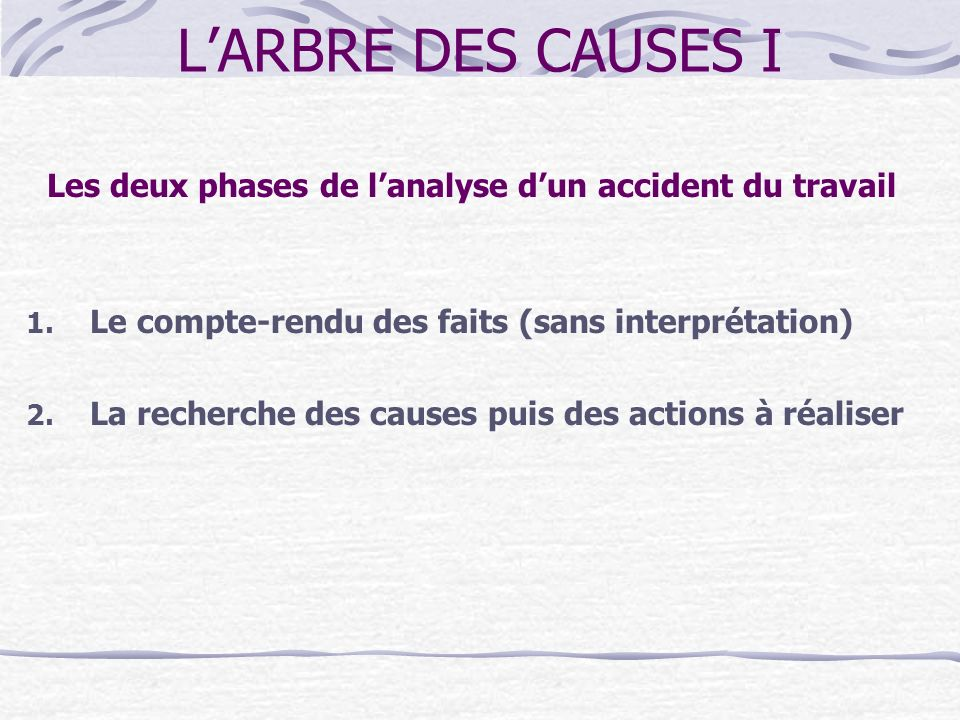 1 3030 300 Actes non sûrs ou dysfonctionnements ou situations anormales 30 000 3 000 LARBRE DES CAUSES I Les actions sur la pyramide des accidents et