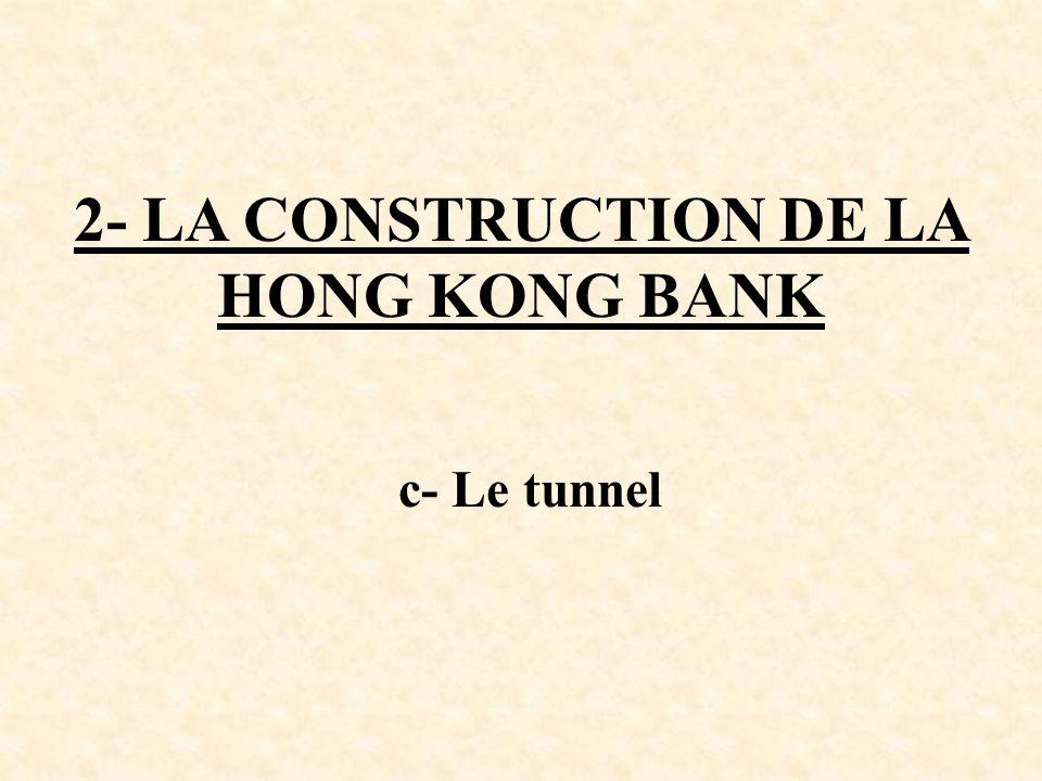 2- LA CONSTRUCTION DE LA HONG KONG BANK c- Le tunnel