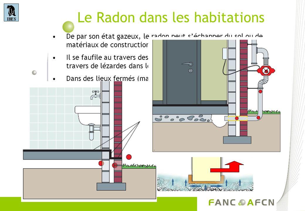 Le Radon dans les habitations De par son état gazeux, le radon peut séchapper du sol ou de matériaux de construction vers latmosphère Il se faufile au