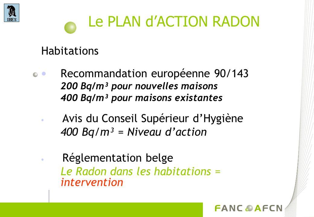 Le PLAN dACTION RADON Habitations Recommandation européenne 90/143 200 Bq/m³ pour nouvelles maisons 400 Bq/m³ pour maisons existantes Avis du Conseil