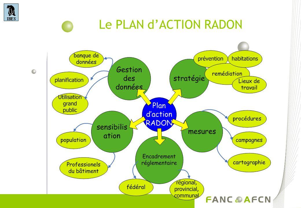 Le PLAN dACTION RADON