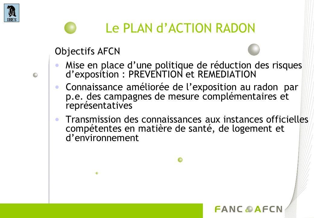 Objectifs AFCN Mise en place dune politique de réduction des risques dexposition : PREVENTION et REMEDIATION Connaissance améliorée de lexposition au