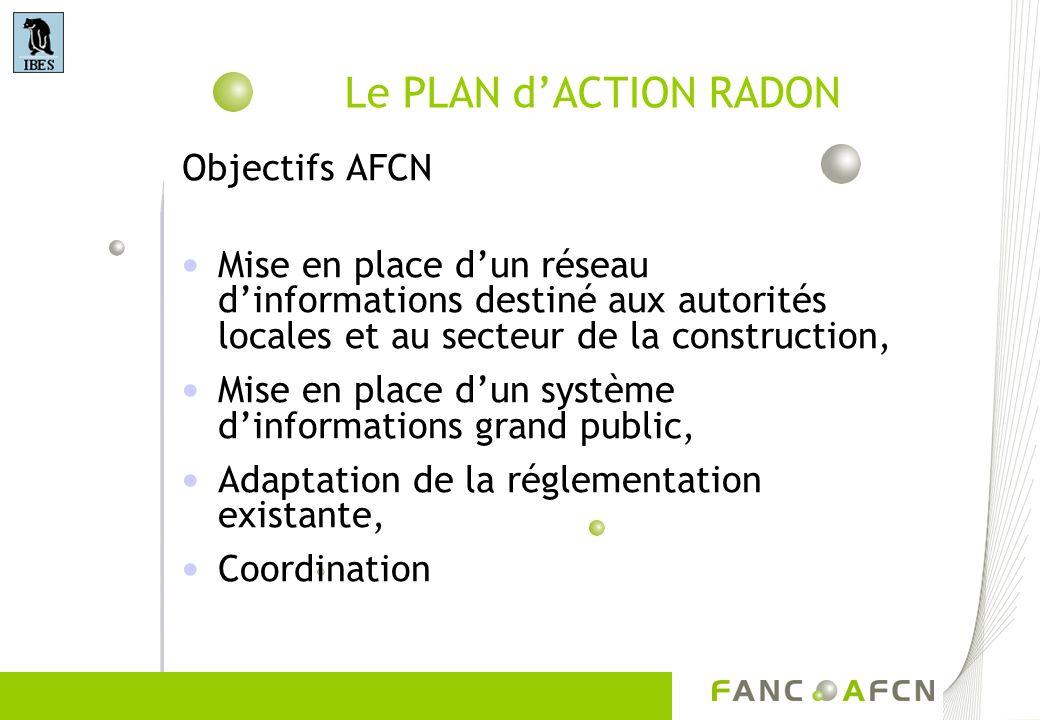 Le PLAN dACTION RADON Objectifs AFCN Mise en place dun réseau dinformations destiné aux autorités locales et au secteur de la construction, Mise en pl