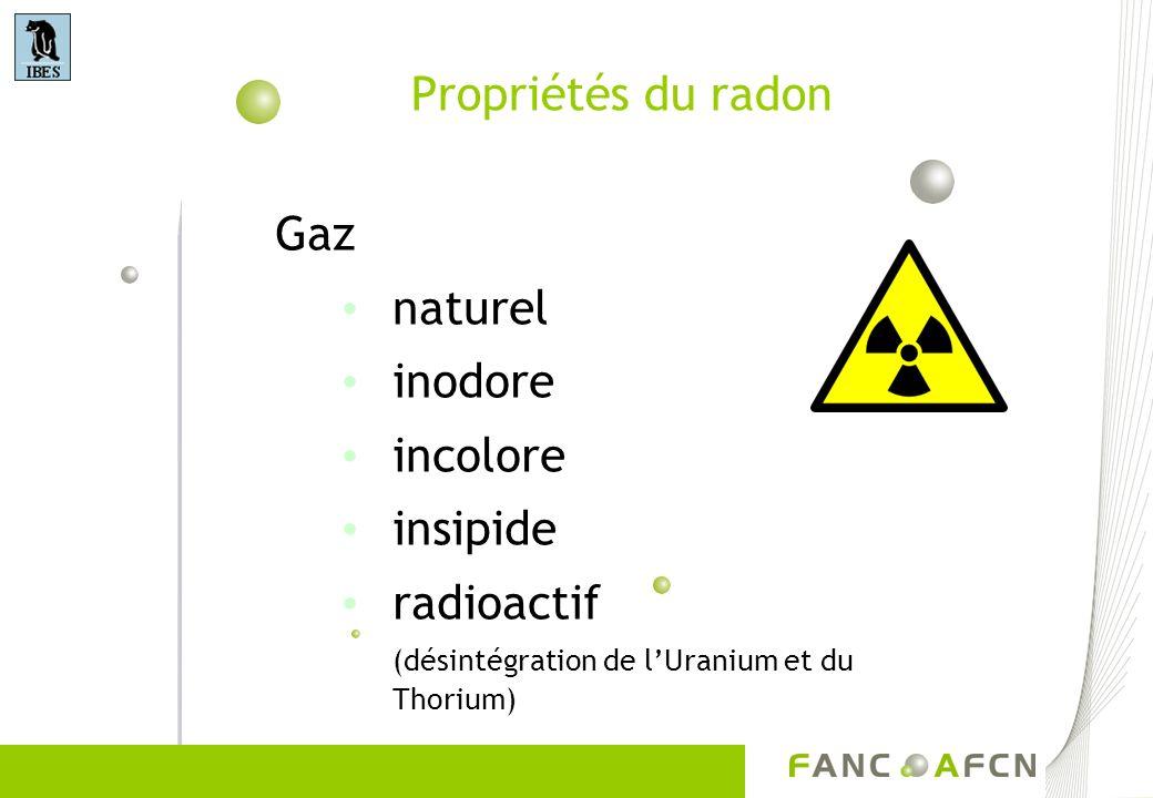 Risques pour la santé Depuis 1987 : Radon = cancérigène Premières observations : nb élevé de cancers du poumon chez mineurs des mines dU Explication : radioactivité avec émission de particules α