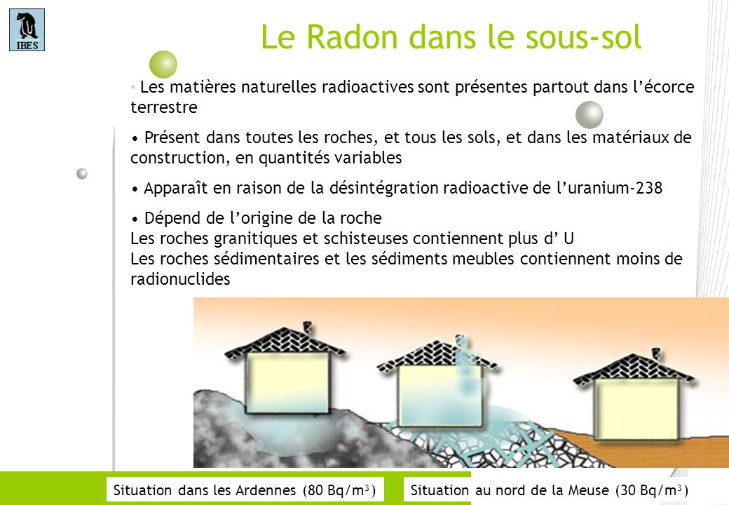 Le Radon dans le sous-sol Situation dans les Ardennes (80 Bq/m³)Situation au nord de la Meuse (30 Bq/m³) Les matières naturelles radioactives sont pré