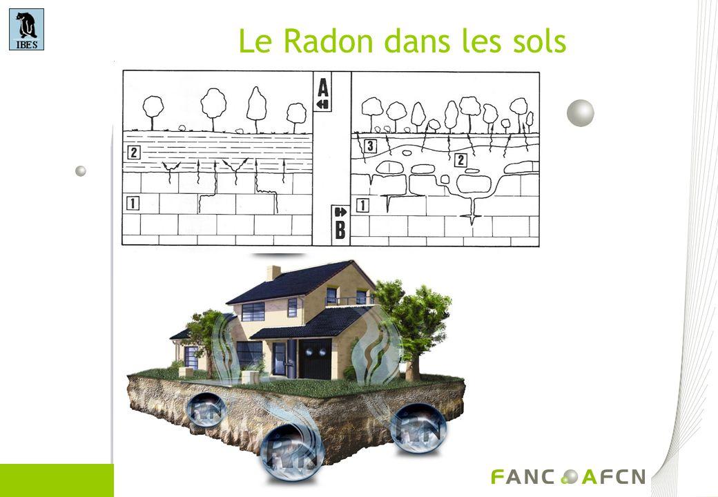 Sources du radon Sous-sol Matériaux de construction Eau Manque de ventilation forte augmentation du taux de radon dans les habitations .