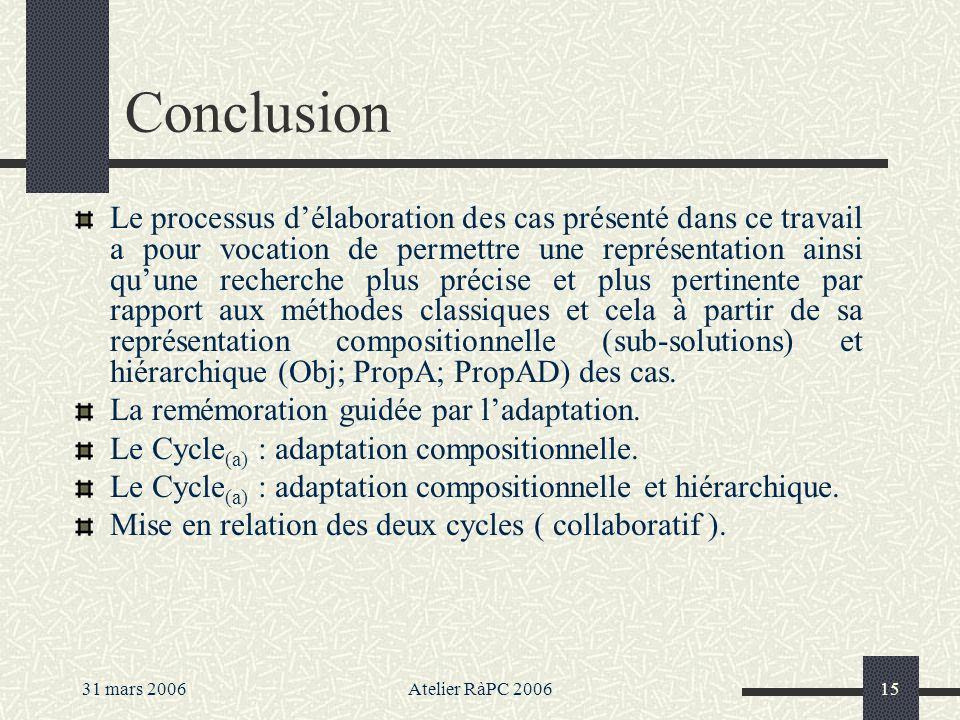 31 mars 2006Atelier RàPC 200615 Conclusion Le processus délaboration des cas présenté dans ce travail a pour vocation de permettre une représentation ainsi quune recherche plus précise et plus pertinente par rapport aux méthodes classiques et cela à partir de sa représentation compositionnelle (sub-solutions) et hiérarchique (Obj; PropA; PropAD) des cas.