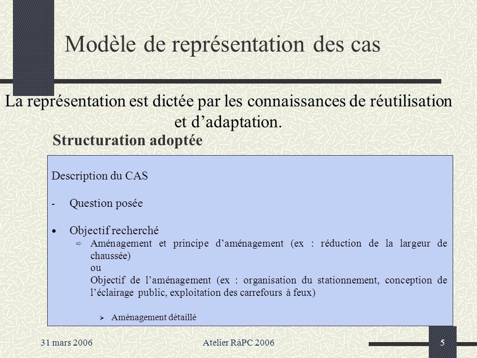 31 mars 2006Atelier RàPC 20065 Modèle de représentation des cas Description du CAS - Question posée Objectif recherché Aménagement et principe daménag