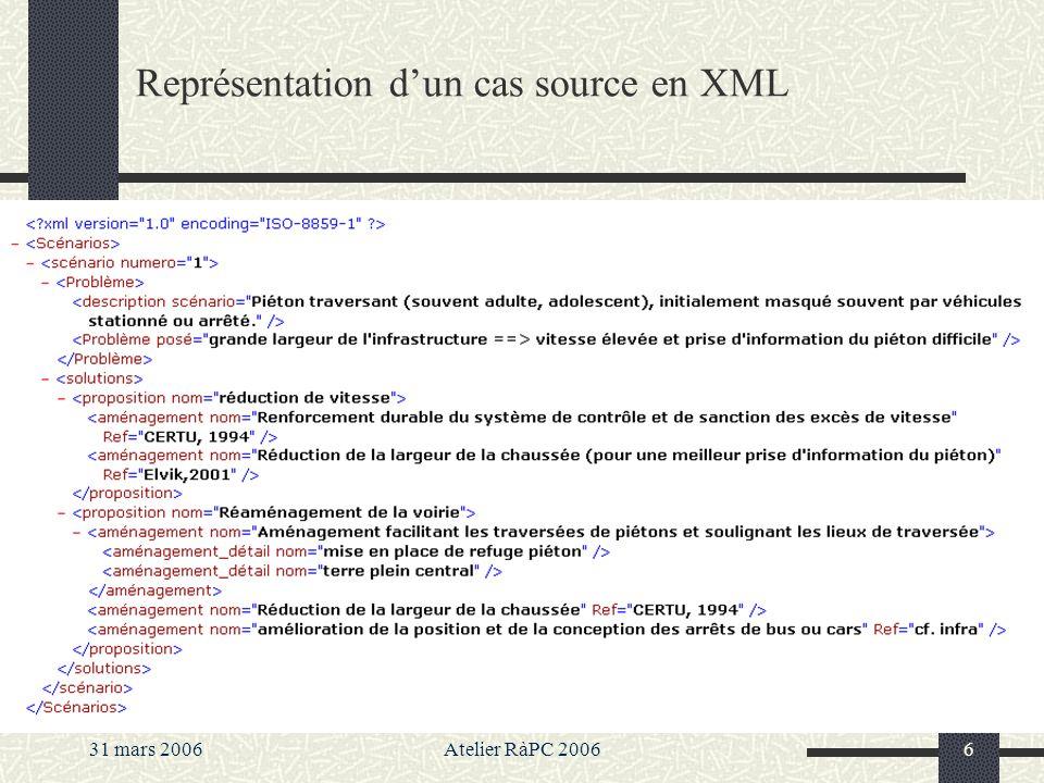 31 mars 2006Atelier RàPC 20066 Représentation dun cas source en XML