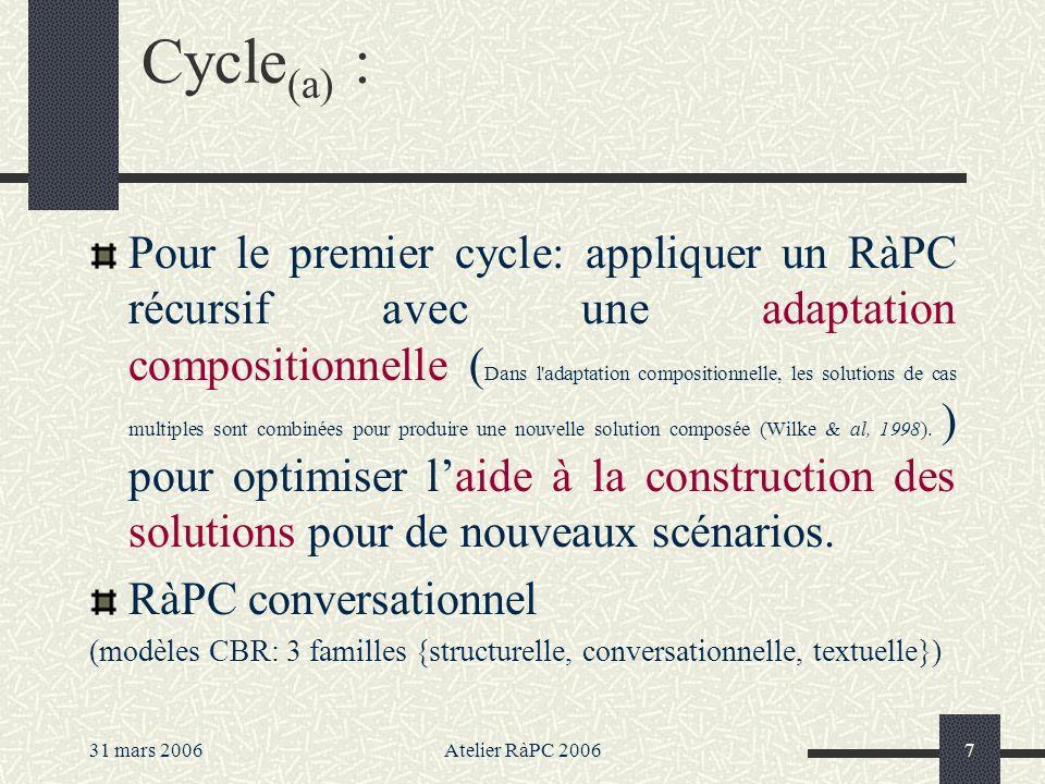 31 mars 2006Atelier RàPC 20067 Cycle (a) : Pour le premier cycle: appliquer un RàPC récursif avec une adaptation compositionnelle ( Dans l adaptation compositionnelle, les solutions de cas multiples sont combinées pour produire une nouvelle solution composée (Wilke & al, 1998).