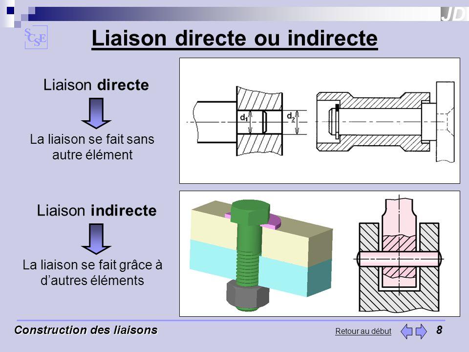 Construction des liaisons Construction des liaisons8 Liaison directe ou indirecte La liaison se fait sans autre élément La liaison se fait grâce à dau