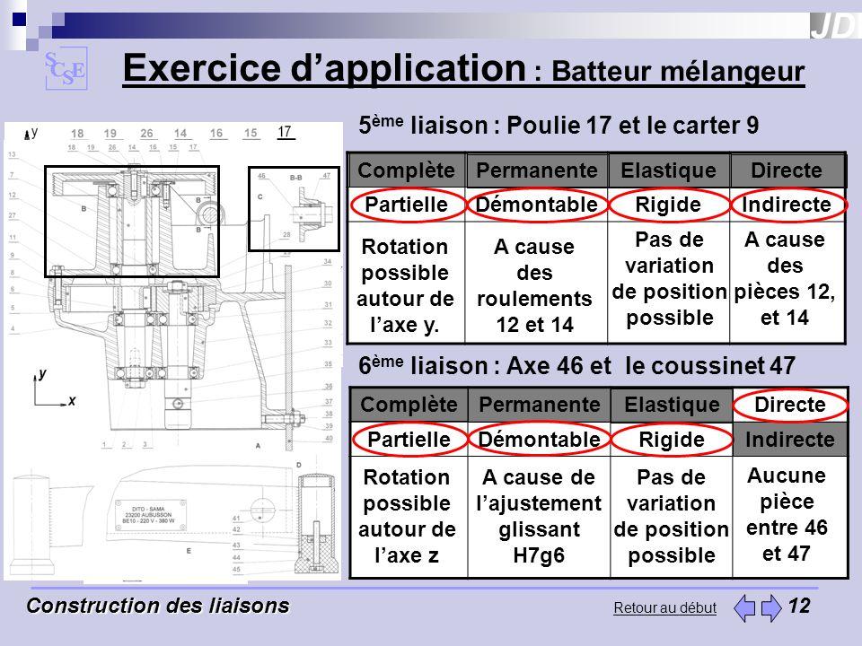 Construction des liaisons Construction des liaisons 12 Retour au début Exercice dapplication : Batteur mélangeur 5 ème liaison : Poulie 17 et le carte
