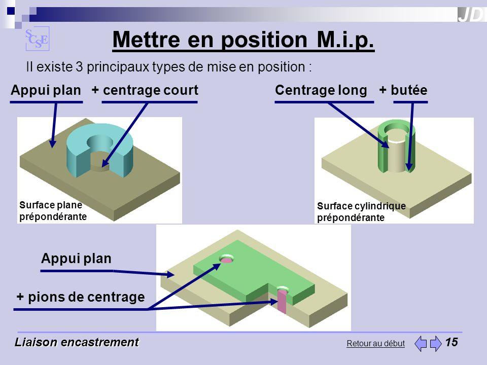 Retour au début Mettre en position M.i.p. Liaison encastrement Liaison encastrement 15 Il existe 3 principaux types de mise en position : Appui plan+