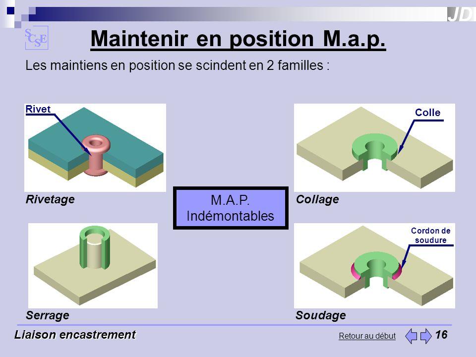 Maintenir en position M.a.p. Liaison encastrement Liaison encastrement 16 Les maintiens en position se scindent en 2 familles : M.A.P. Indémontables R