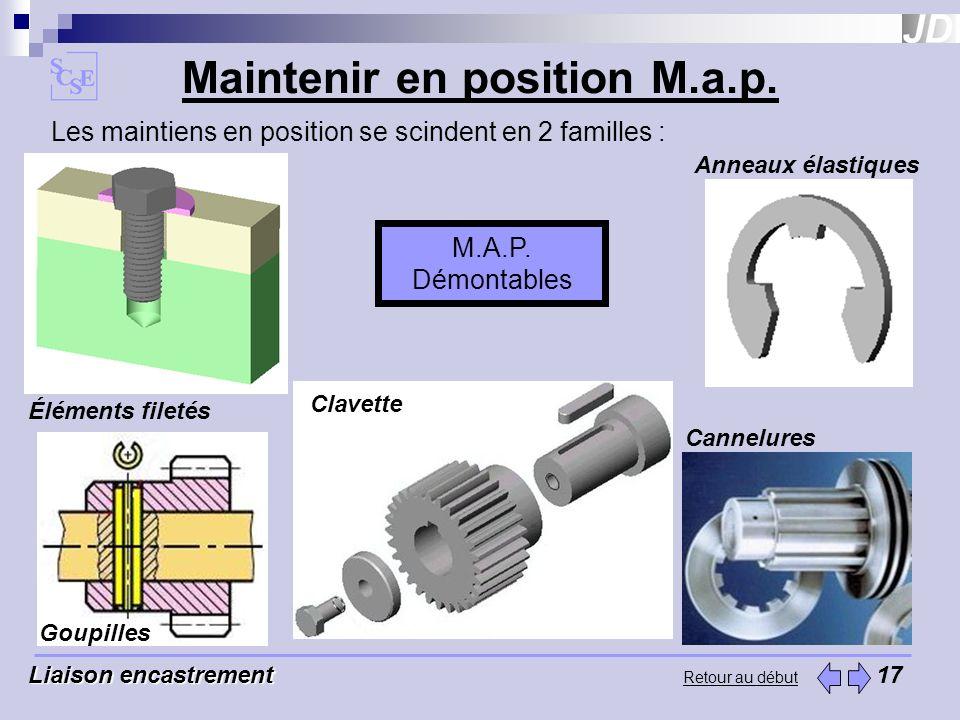 Maintenir en position M.a.p. Liaison encastrement Liaison encastrement 17 Les maintiens en position se scindent en 2 familles : M.A.P. Démontables Gou