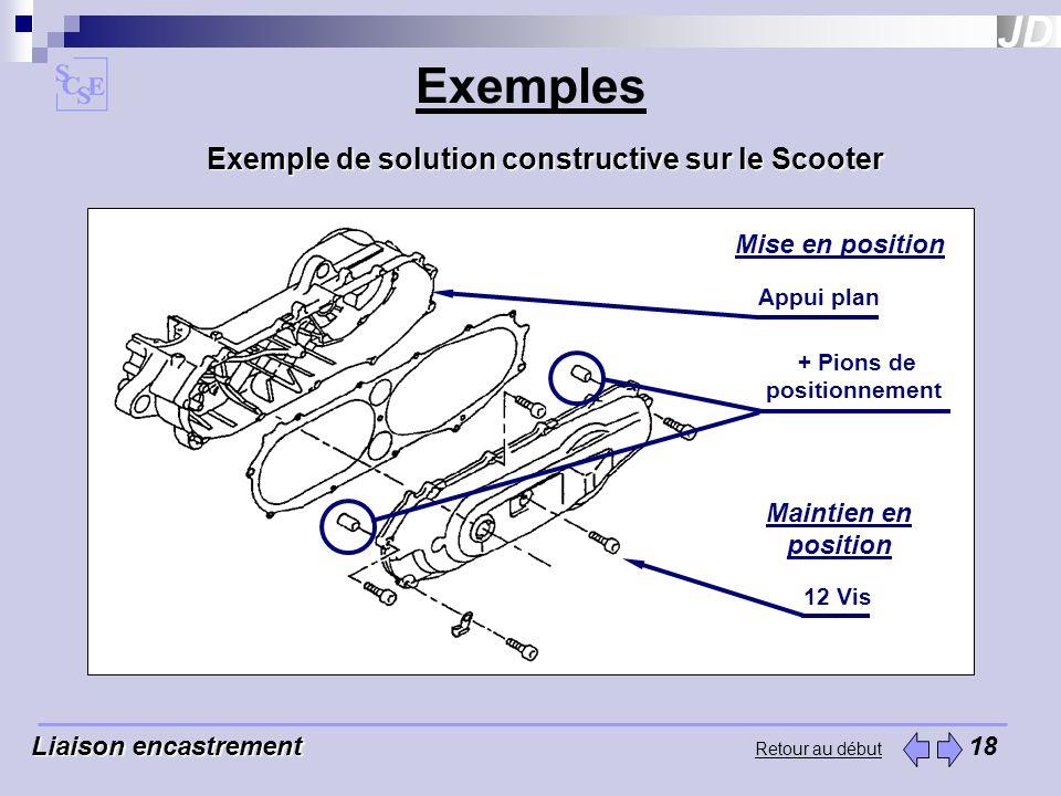 Exemples Liaison encastrement Liaison encastrement 18 Exemple de solution constructive sur le Scooter Mise en position Appui plan + Pions de positionn