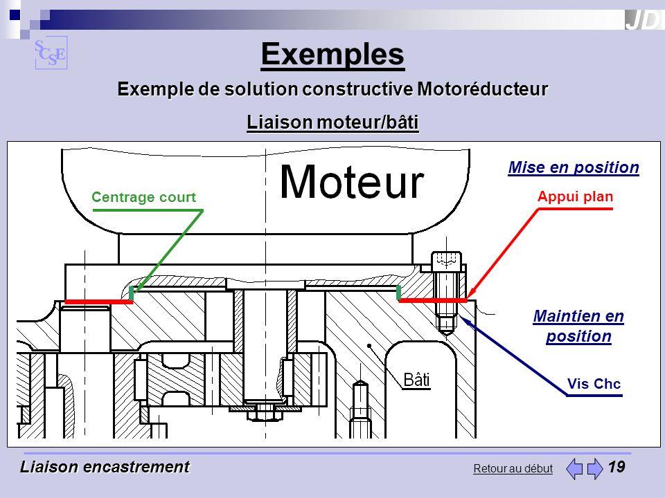 Exemples Liaison encastrement Liaison encastrement 19 Exemple de solution constructive Motoréducteur Liaison moteur/bâti Mise en position Maintien en