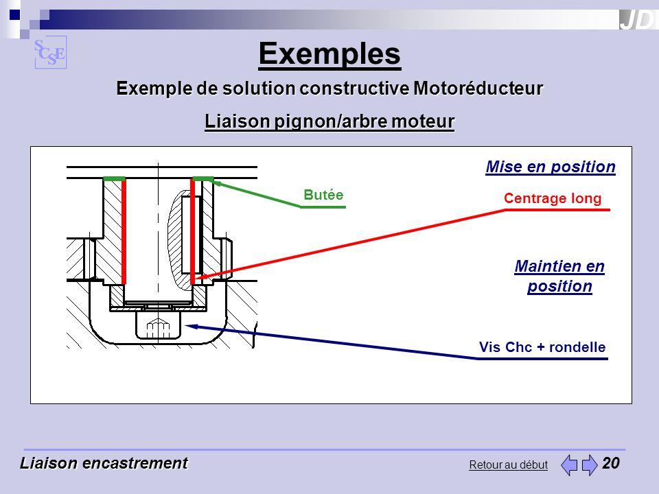 Exemples Liaison encastrement Liaison encastrement 20 Exemple de solution constructive Motoréducteur Liaison pignon/arbre moteur Mise en position Main