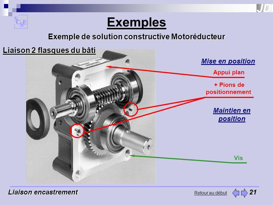 Exemples Liaison encastrement Liaison encastrement 21 Exemple de solution constructive Motoréducteur Liaison 2 flasques du bâti Mise en position Maint