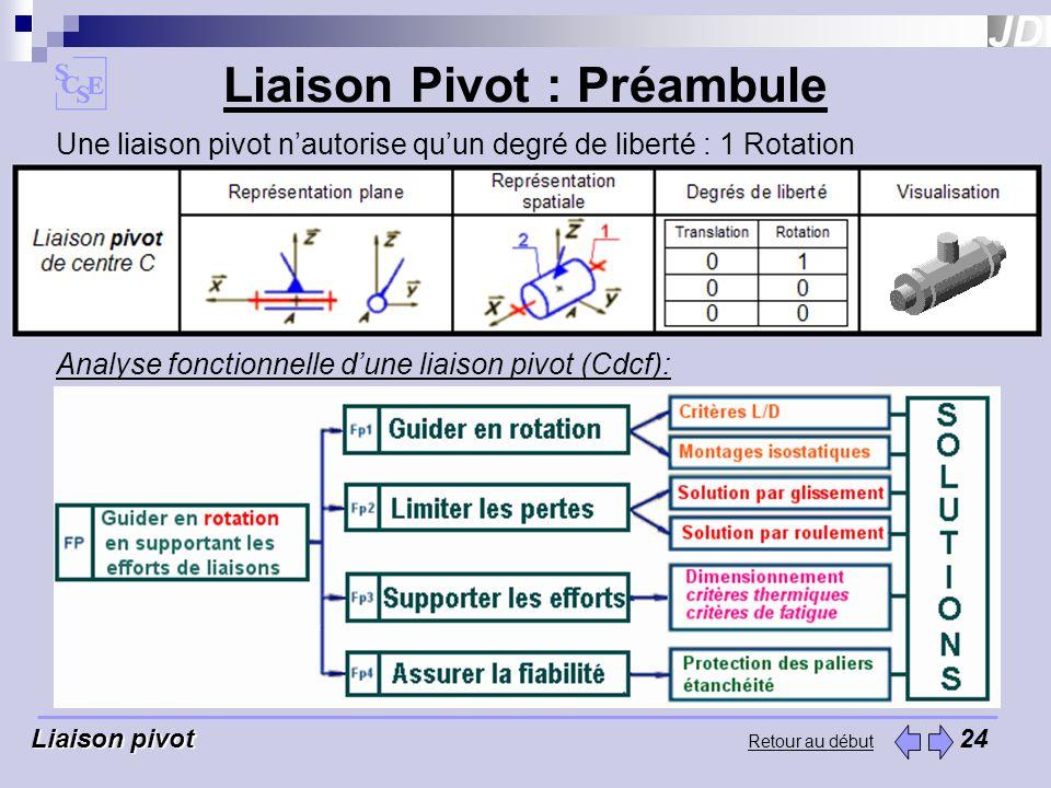Retour au début Liaison Pivot : Préambule Liaison pivot Liaison pivot 24 Une liaison pivot nautorise quun degré de liberté : 1 Rotation Analyse foncti