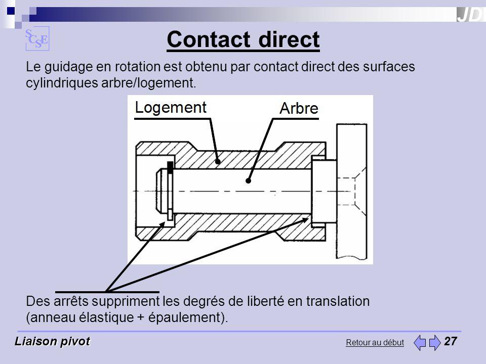 Retour au début Contact direct Liaison pivot Liaison pivot 27 Le guidage en rotation est obtenu par contact direct des surfaces cylindriques arbre/log